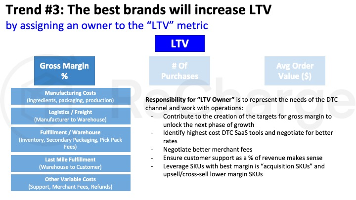 How & why you need to improve LTV:CAC – slide 30