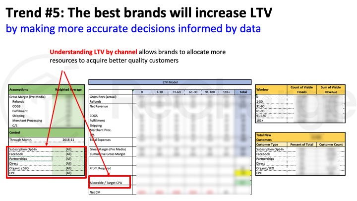 How & why you need to improve LTV:CAC – slide 34